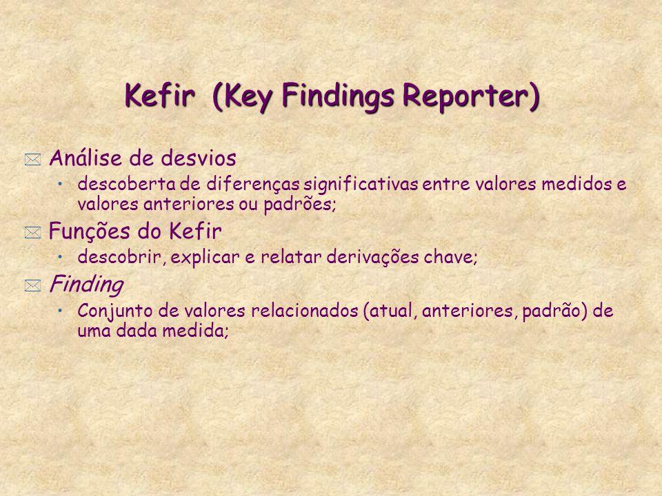 Kefir (Key Findings Reporter) * Análise de desvios descoberta de diferenças significativas entre valores medidos e valores anteriores ou padrões; * Funções do Kefir descobrir, explicar e relatar derivações chave; * Finding Conjunto de valores relacionados (atual, anteriores, padrão) de uma dada medida;