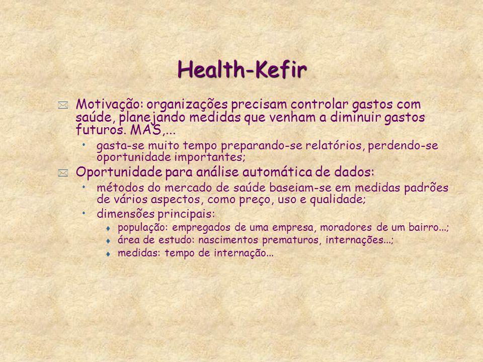 Health-Kefir * Motivação: organizações precisam controlar gastos com saúde, planejando medidas que venham a diminuir gastos futuros.