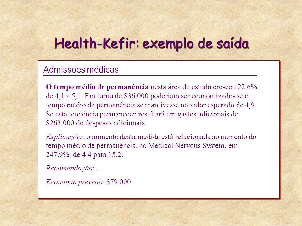 Health-Kefir: exemplo de saída Admissões médicas O tempo médio de permanência nesta área de estudo cresceu 22,6%, de 4,1 a 5,1.