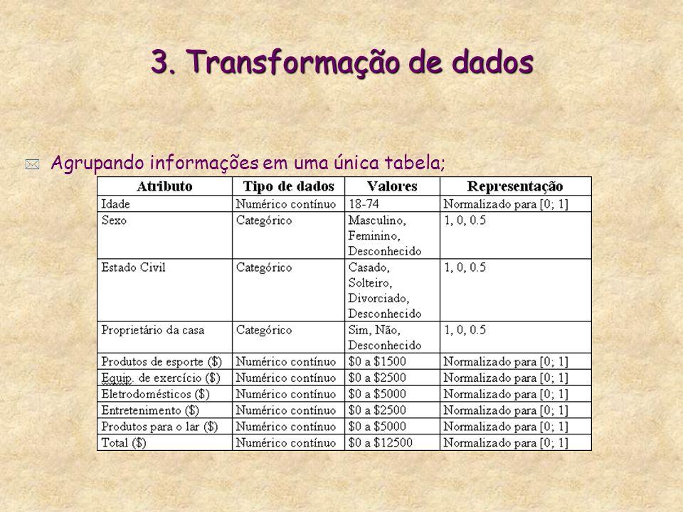 3. Transformação de dados * Agrupando informações em uma única tabela;