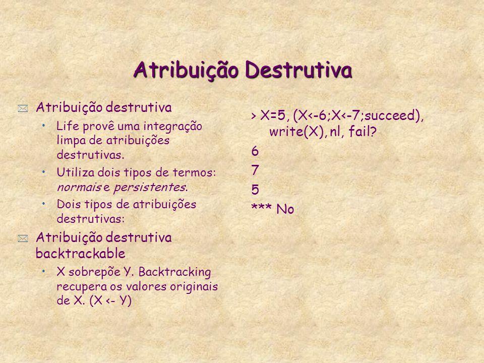 Exemplo de Variável Persistente > persistent (trouble).