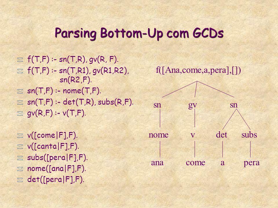 Conversão de GCD para Prolog * f(T,F) :- sn(T,R), gv(R, F). * f(T,F) :- sn(T,R1), gv(R1,R2), sn(R2,F). * sn(T,F) :- nome(T,F). * sn(T,F) :- det(T,R),
