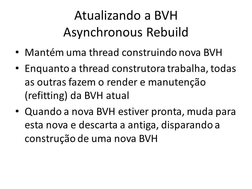 Atualizando a BVH Asynchronous Rebuild Mantém uma thread construindo nova BVH Enquanto a thread construtora trabalha, todas as outras fazem o render e manutenção (refitting) da BVH atual Quando a nova BVH estiver pronta, muda para esta nova e descarta a antiga, disparando a construção de uma nova BVH