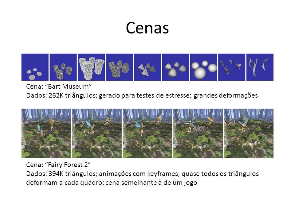 Cenas Cena: Bart Museum Dados: 262K triângulos; gerado para testes de estresse; grandes deformações Cena: Fairy Forest 2 Dados: 394K triângulos; animações com keyframes; quase todos os triângulos deformam a cada quadro; cena semelhante à de um jogo
