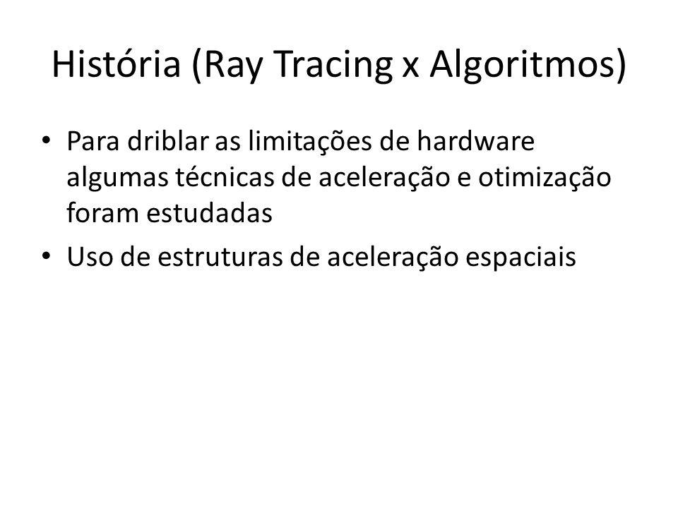 História (Ray Tracing x Algoritmos) Para driblar as limitações de hardware algumas técnicas de aceleração e otimização foram estudadas Uso de estruturas de aceleração espaciais
