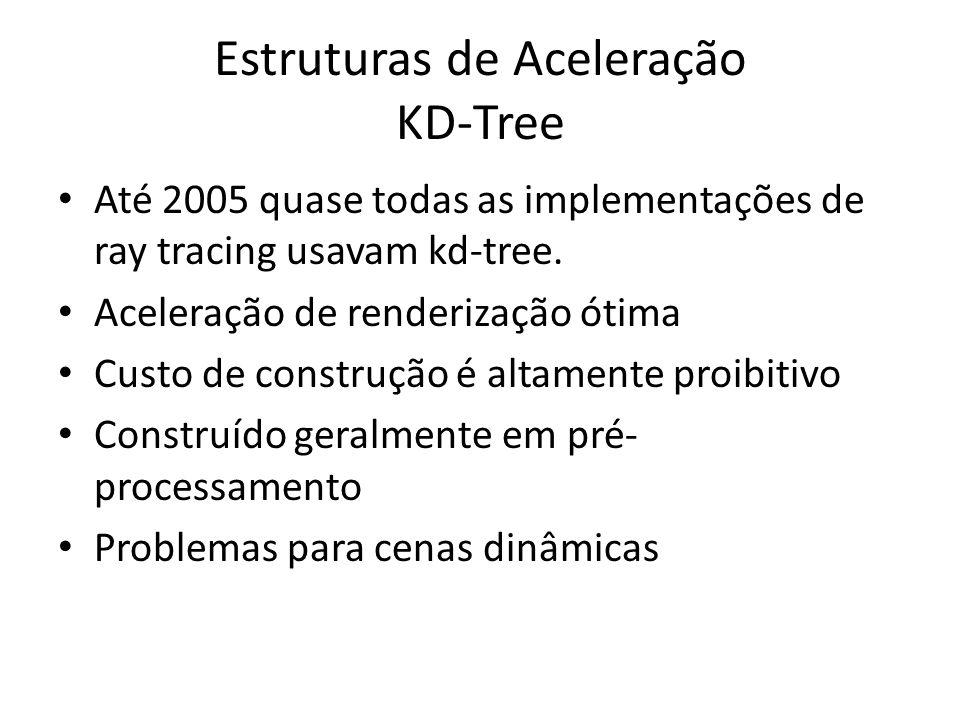 Estruturas de Aceleração KD-Tree Até 2005 quase todas as implementações de ray tracing usavam kd-tree.