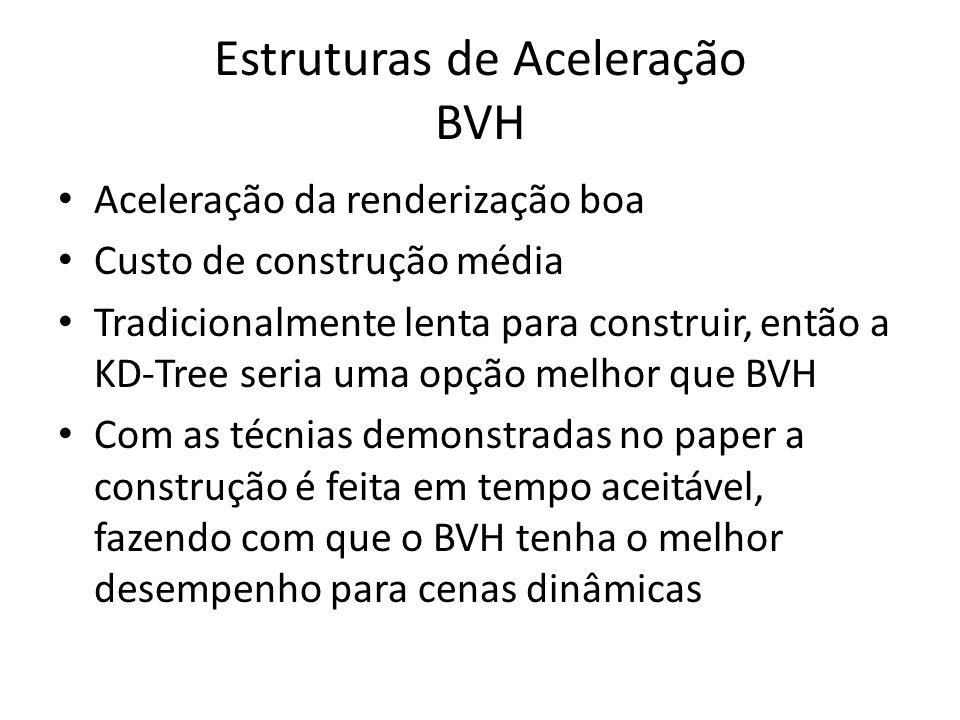 Estruturas de Aceleração BVH Aceleração da renderização boa Custo de construção média Tradicionalmente lenta para construir, então a KD-Tree seria uma opção melhor que BVH Com as técnias demonstradas no paper a construção é feita em tempo aceitável, fazendo com que o BVH tenha o melhor desempenho para cenas dinâmicas