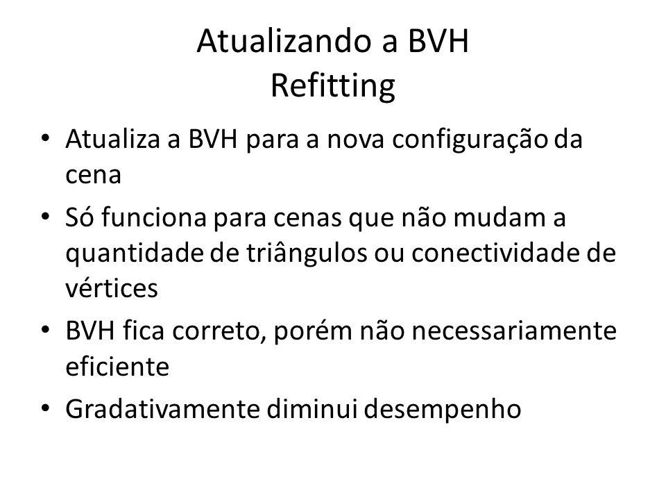 Atualizando a BVH Refitting Atualiza a BVH para a nova configuração da cena Só funciona para cenas que não mudam a quantidade de triângulos ou conectividade de vértices BVH fica correto, porém não necessariamente eficiente Gradativamente diminui desempenho