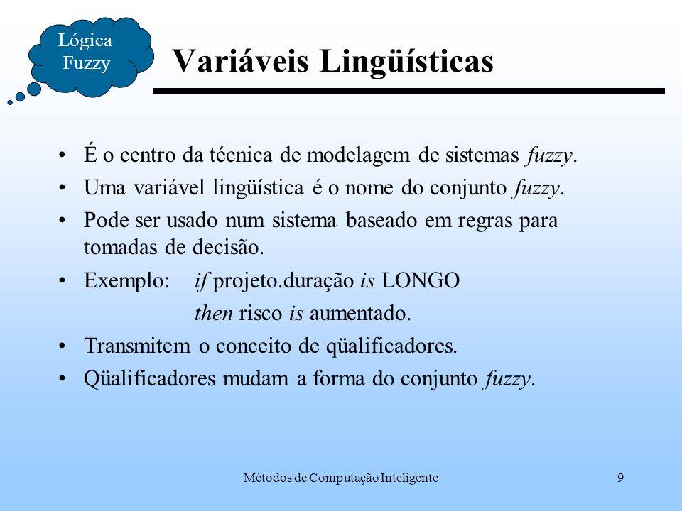 Métodos de Computação Inteligente10 Variáveis Lingüísticas Algumas variáveis lingüísticas do conjunto LONGO com qüalificadores: –muito LONGO –um tanto LONGO –ligeiramente LONGO –positivamente não muito LONGO Lógica Fuzzy Variáveis Linguísticas Conjunto Fuzzy Qüalificadores Variáveis Lingüísticas