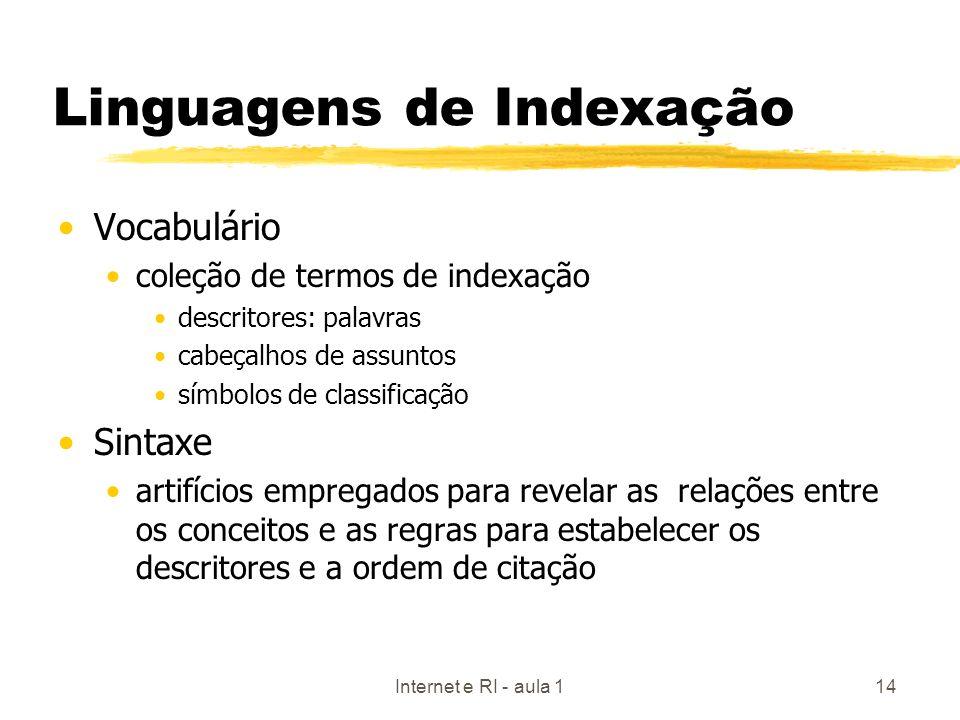 Internet e RI - aula 114 Linguagens de Indexação Vocabulário coleção de termos de indexação descritores: palavras cabeçalhos de assuntos símbolos de c