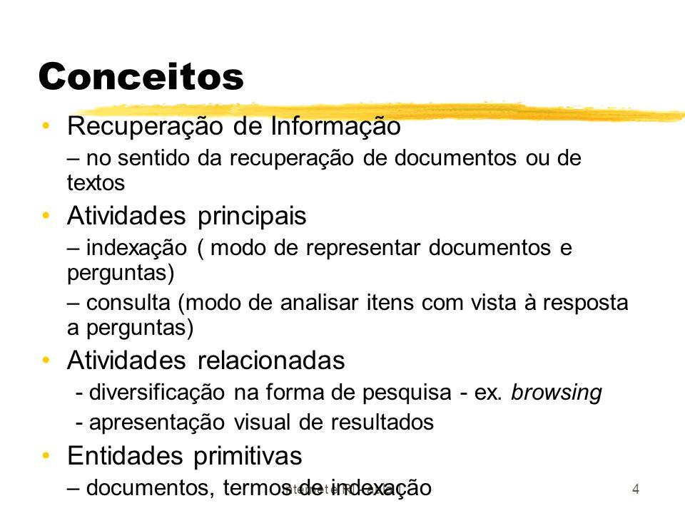 Internet e RI - aula 14 Conceitos Recuperação de Informação – no sentido da recuperação de documentos ou de textos Atividades principais – indexação (