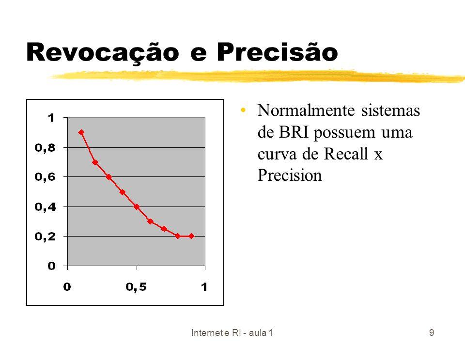 Internet e RI - aula 19 Revocação e Precisão Normalmente sistemas de BRI possuem uma curva de Recall x Precision