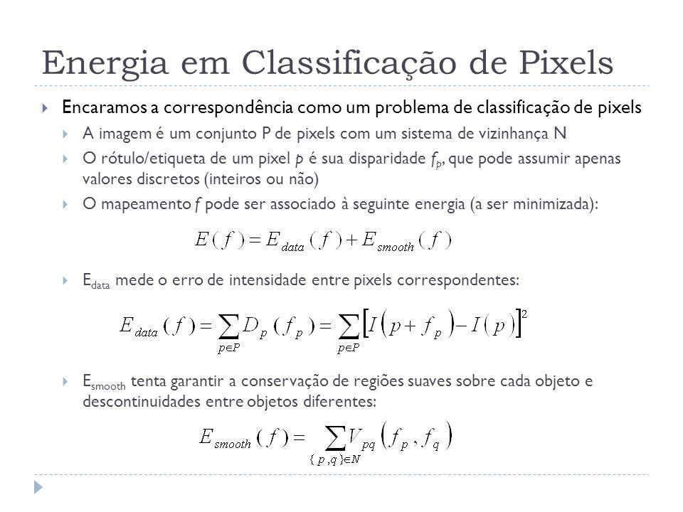 Energia em Classificação de Pixels Encaramos a correspondência como um problema de classificação de pixels A imagem é um conjunto P de pixels com um s