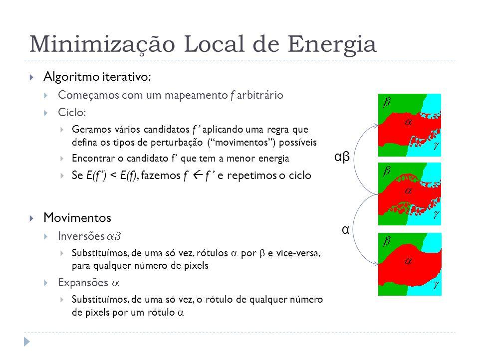 Minimização Local de Energia Algoritmo iterativo: Começamos com um mapeamento f arbitrário Ciclo: Geramos vários candidatos f aplicando uma regra que