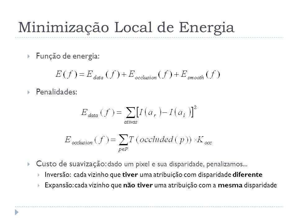 Minimização Local de Energia Função de energia: Penalidades: Custo de suavização: dado um pixel e sua disparidade, penalizamos... Inversão: cada vizin