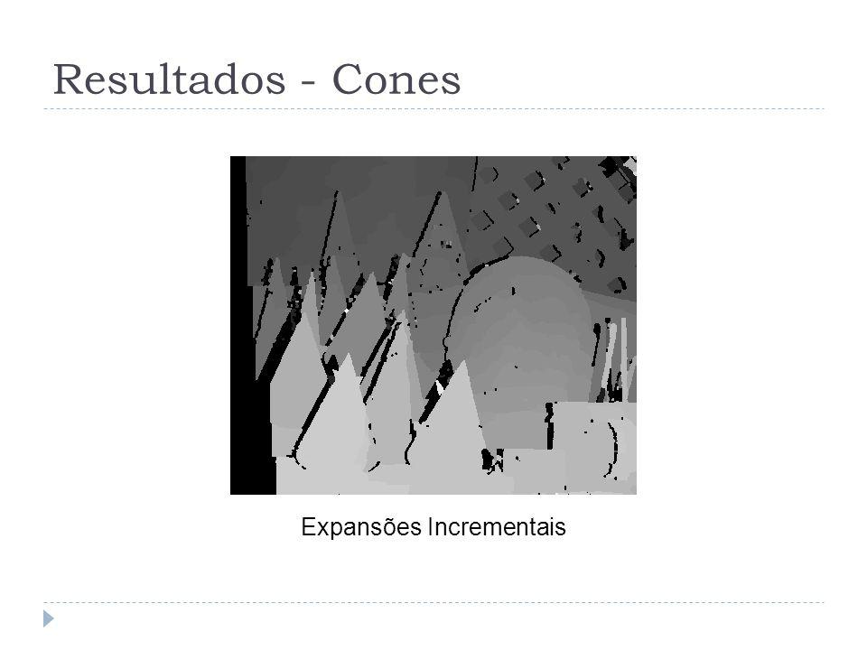 Resultados - Cones Expansões Incrementais