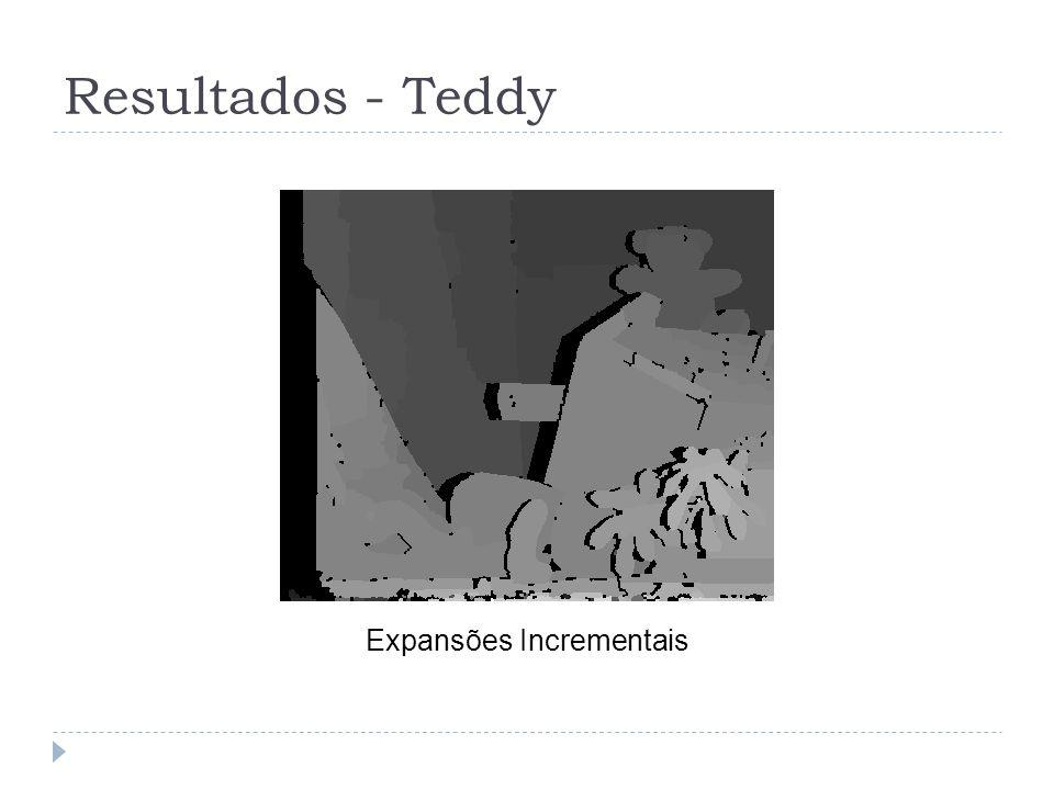 Resultados - Teddy Expansões Incrementais