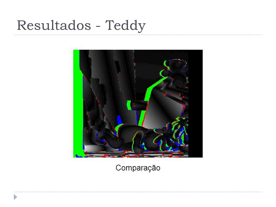 Resultados - Teddy Comparação