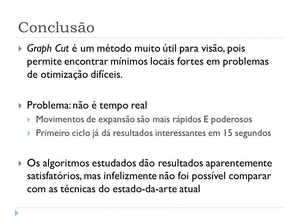 Conclusão Graph Cut é um método muito útil para visão, pois permite encontrar mínimos locais fortes em problemas de otimização difíceis. Problema: não