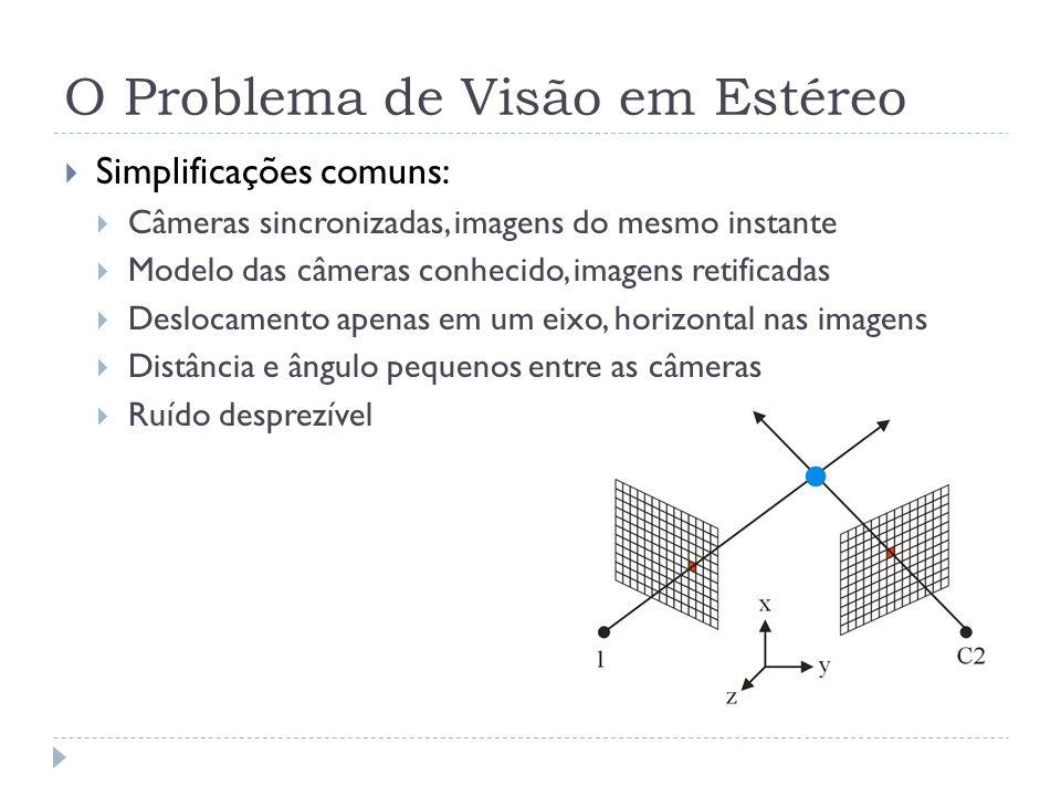 O Problema de Visão em Estéreo Simplificações comuns: Câmeras sincronizadas, imagens do mesmo instante Modelo das câmeras conhecido, imagens retificad