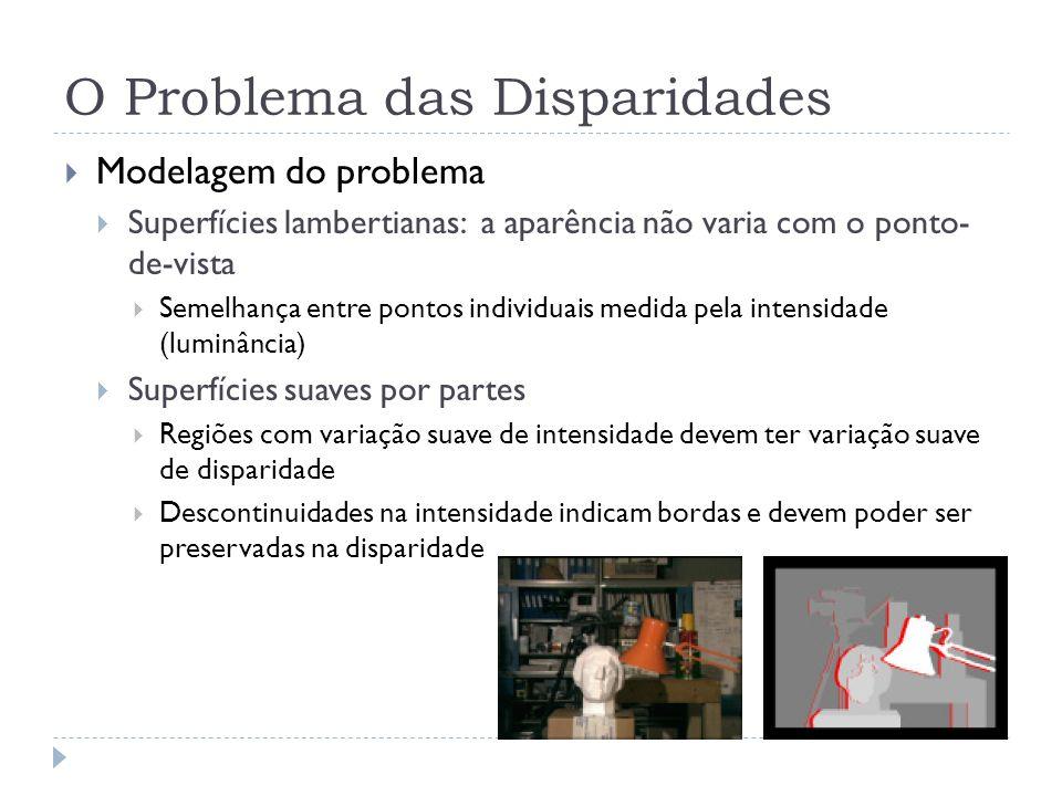 O Problema das Disparidades Modelagem do problema Superfícies lambertianas: a aparência não varia com o ponto- de-vista Semelhança entre pontos indivi