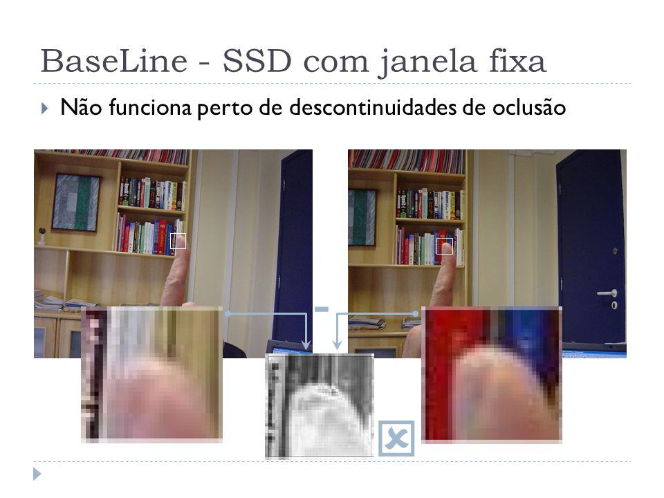 BaseLine - SSD com janela fixa Validação Cruzada Calculam-se disparidades nos dois sentidos entre as imagens Se o pixel A for mapeado em B e este não for mapeado de volta, marca-se A como ocluso