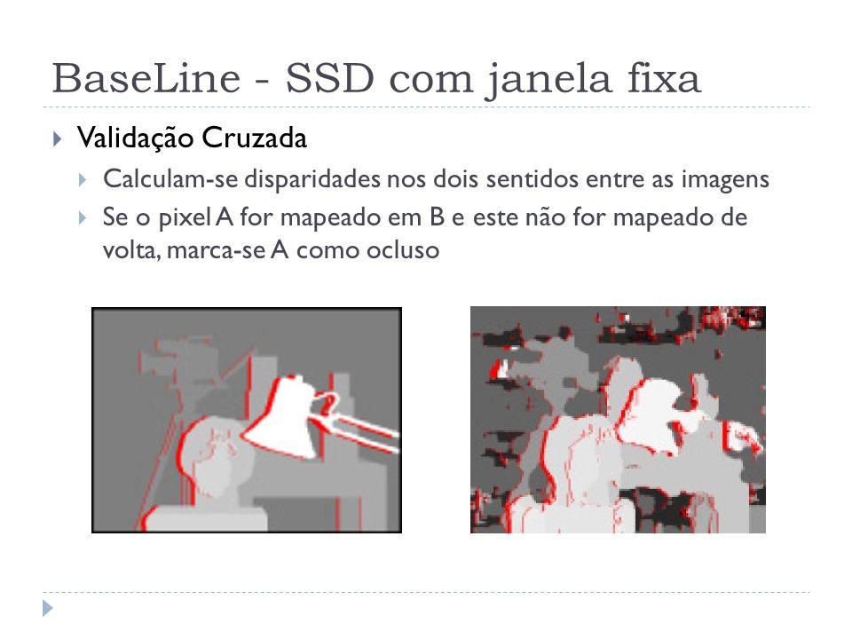 BaseLine - SSD com janela fixa Validação Cruzada Calculam-se disparidades nos dois sentidos entre as imagens Se o pixel A for mapeado em B e este não