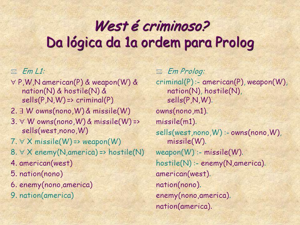 West é criminoso? Da lógica da 1a ordem para Prolog * Em L1: P,W,N american(P) & weapon(W) & nation(N) & hostile(N) & sells(P,N,W) => criminal(P) 2. W