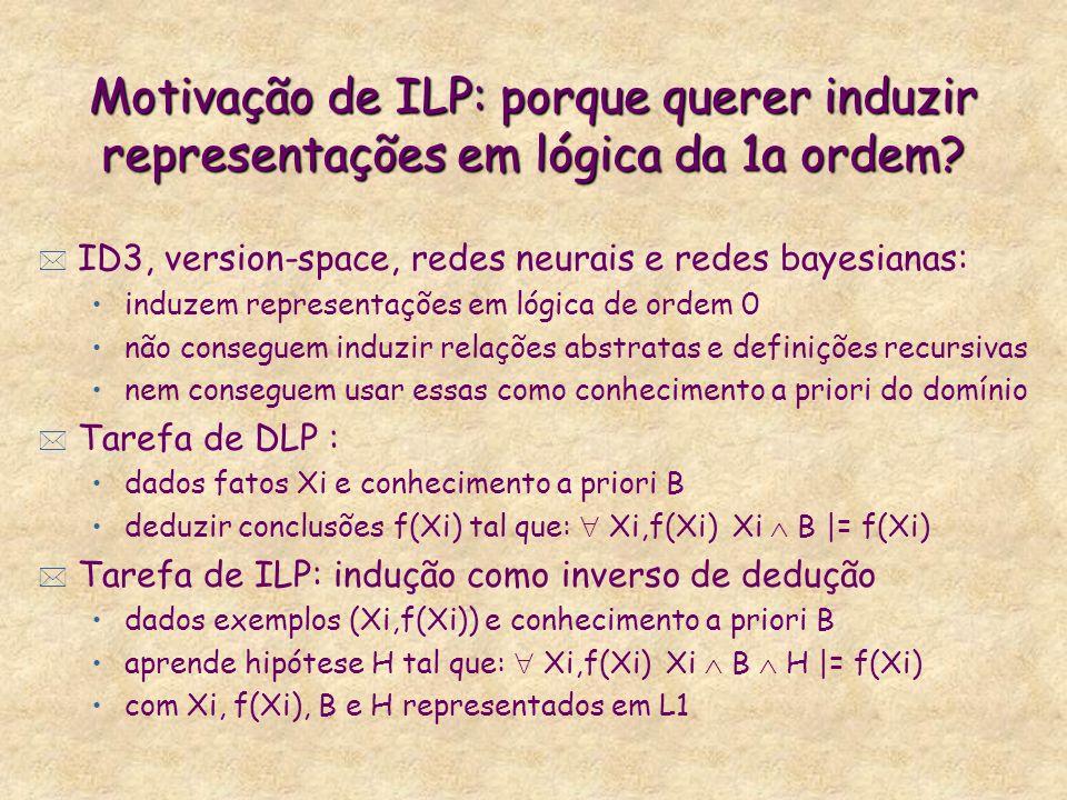 Motivação de ILP: porque querer induzir representações em lógica da 1a ordem? * ID3, version-space, redes neurais e redes bayesianas: induzem represen