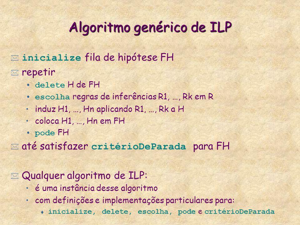 Algoritmo genérico de ILP inicialize fila de hipótese FH * repetir delete H de FH escolha regras de inferências R1, …, Rk em R induz H1, …, Hn aplican