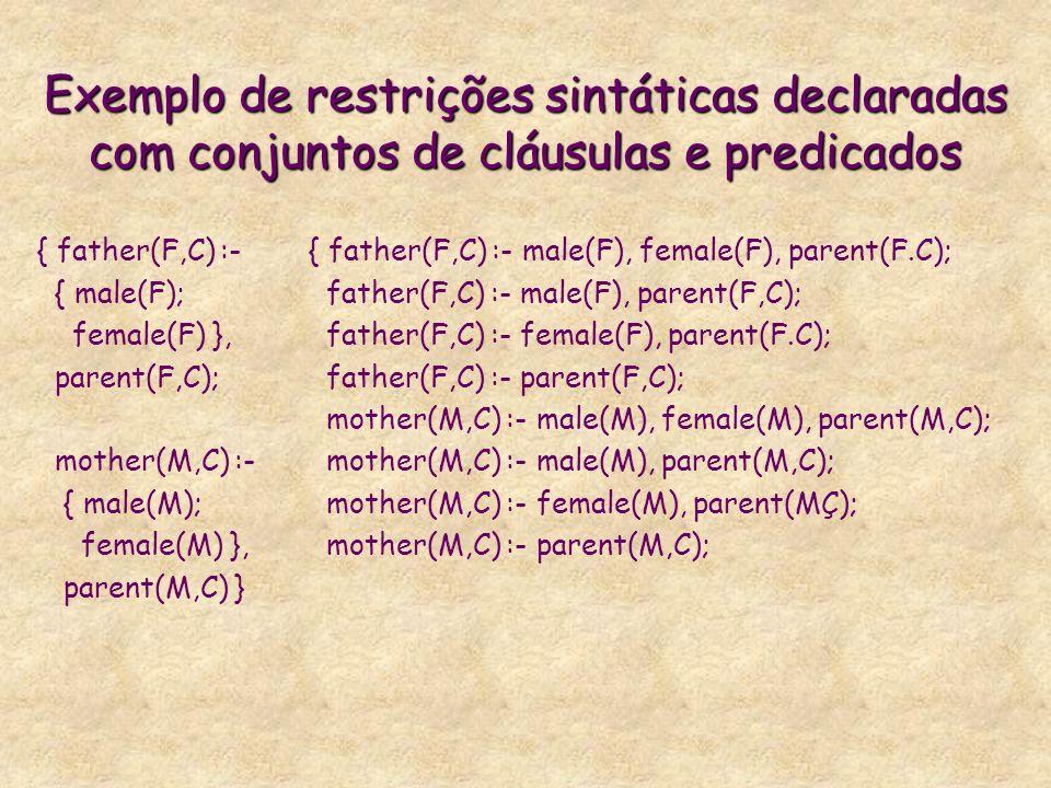 Exemplo de restrições sintáticas declaradas com conjuntos de cláusulas e predicados { father(F,C) :- { male(F); female(F) }, parent(F,C); mother(M,C)
