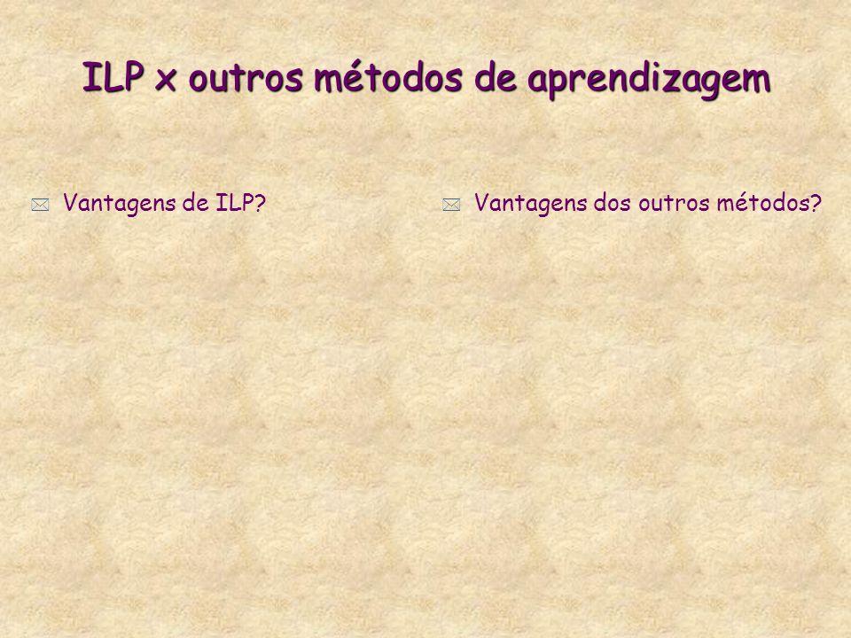 ILP x outros métodos de aprendizagem * Vantagens de ILP? * Vantagens dos outros métodos?