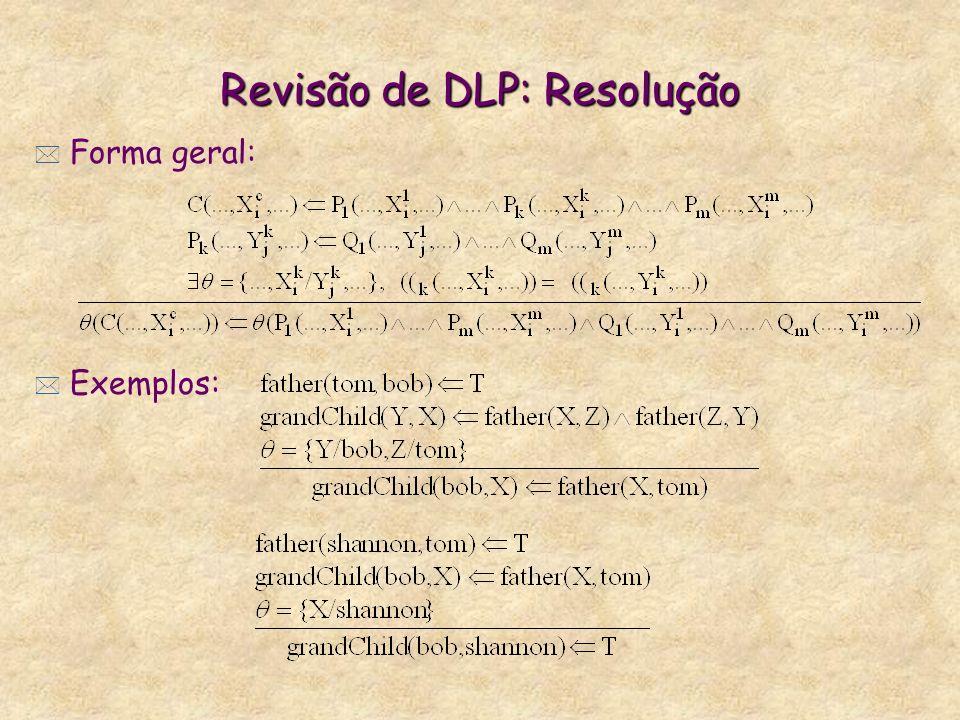 Revisão de DLP: Resolução * Forma geral: * Exemplos: