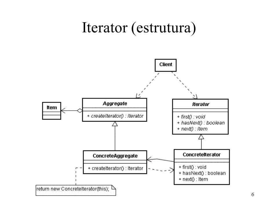 7 Iterator (participantes) Iterator –Define um interface para o acesso e varredura; ConcreteIterator –Implementa a interface do Iterator; –Mantém referência (cursor) ao objeto que está sendo percorrido, podendo calcular qual o elemento seguinte.