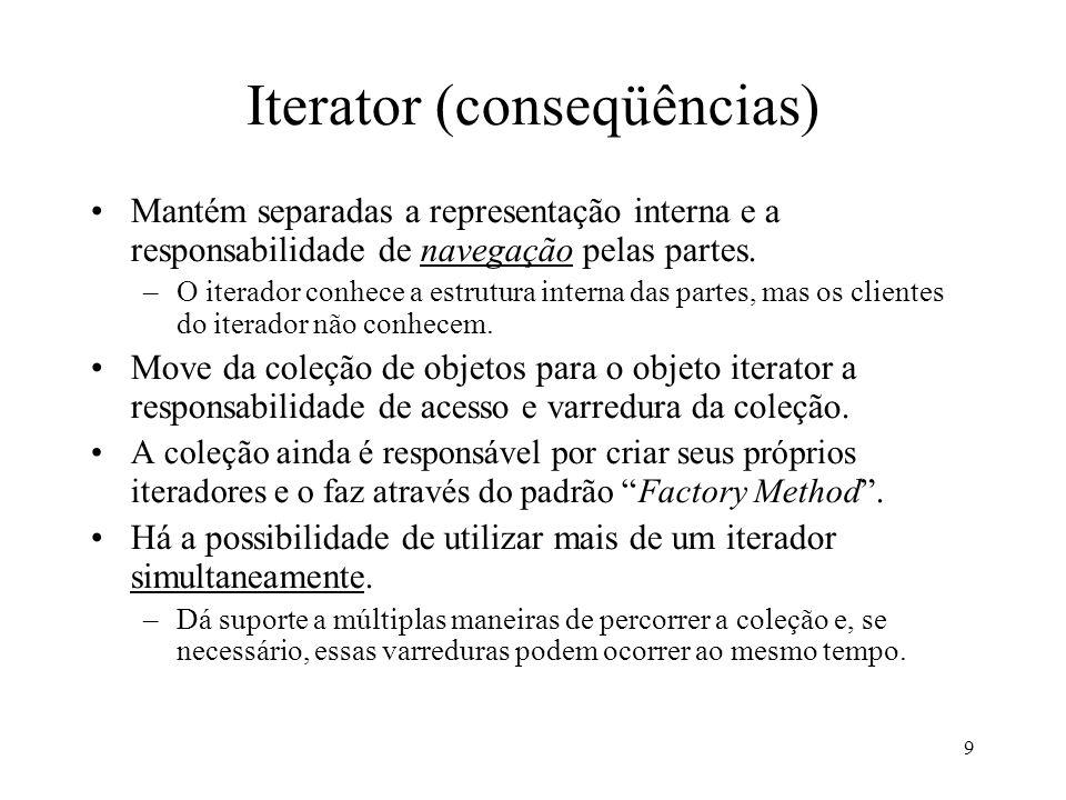 9 Iterator (conseqüências) Mantém separadas a representação interna e a responsabilidade de navegação pelas partes. –O iterador conhece a estrutura in