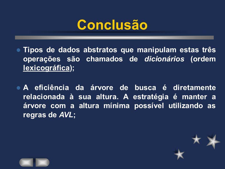 Conclusão Tipos de dados abstratos que manipulam estas três operações são chamados de dicionários (ordem lexicográfica); A eficiência da árvore de bus