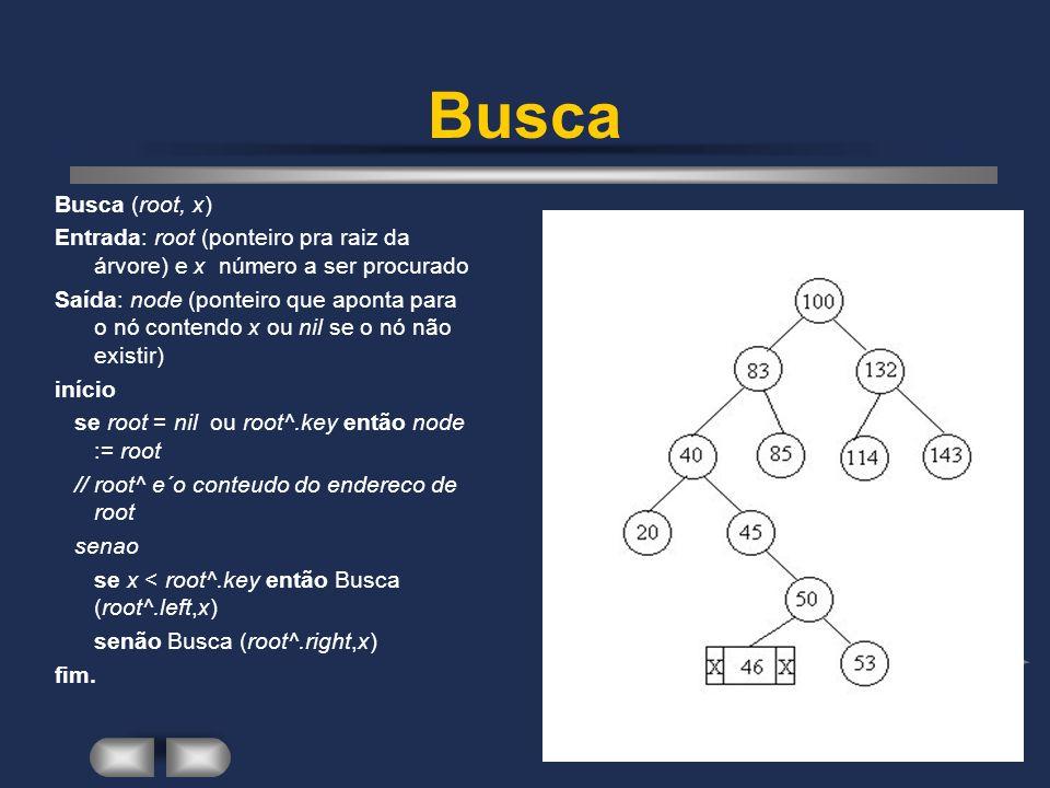 Busca Busca (root, x) Entrada: root (ponteiro pra raiz da árvore) e x número a ser procurado Saída: node (ponteiro que aponta para o nó contendo x ou