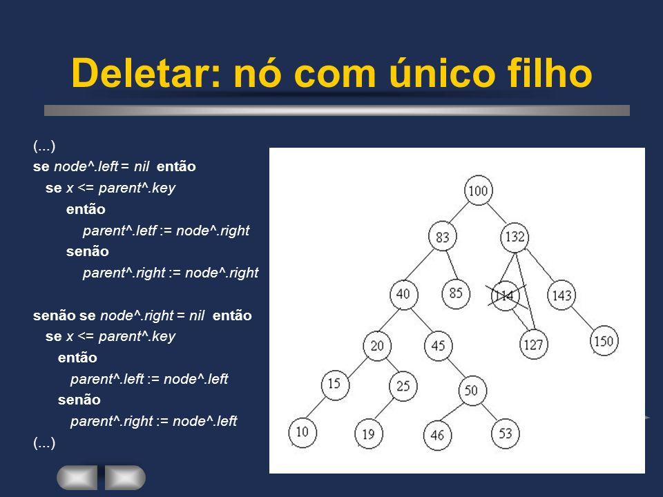 Deletar: nó com único filho (...) se node^.left = nil então se x <= parent^.key então parent^.letf := node^.right senão parent^.right := node^.right s