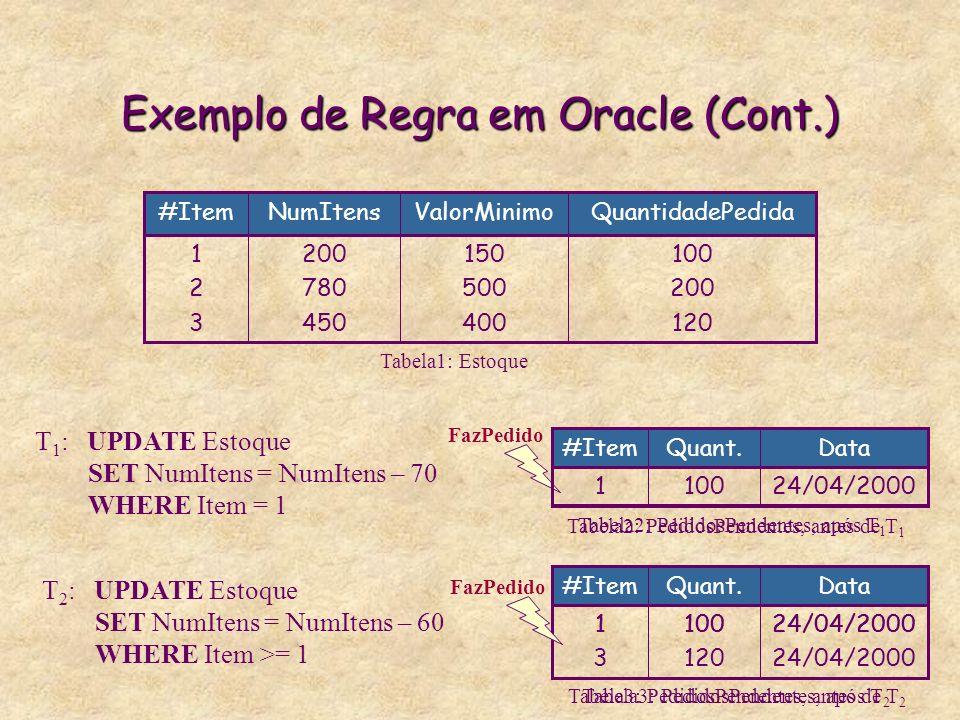 Exemplo de Regra em Oracle (Cont.) T 1 : UPDATE Estoque SET NumItens = NumItens – 70 WHERE Item = 1 100 200 120 150 500 400 200 780 450 123123 Quantid