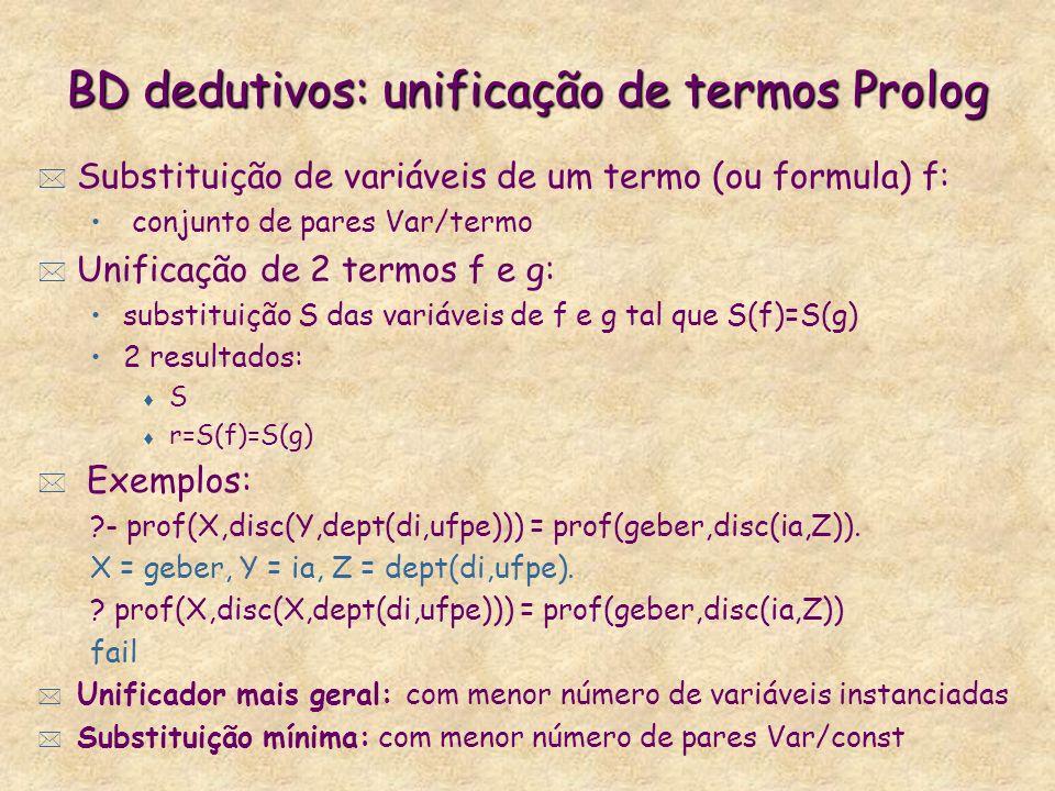 BD dedutivos: unificação de termos Prolog * Substituição de variáveis de um termo (ou formula) f: conjunto de pares Var/termo * Unificação de 2 termos