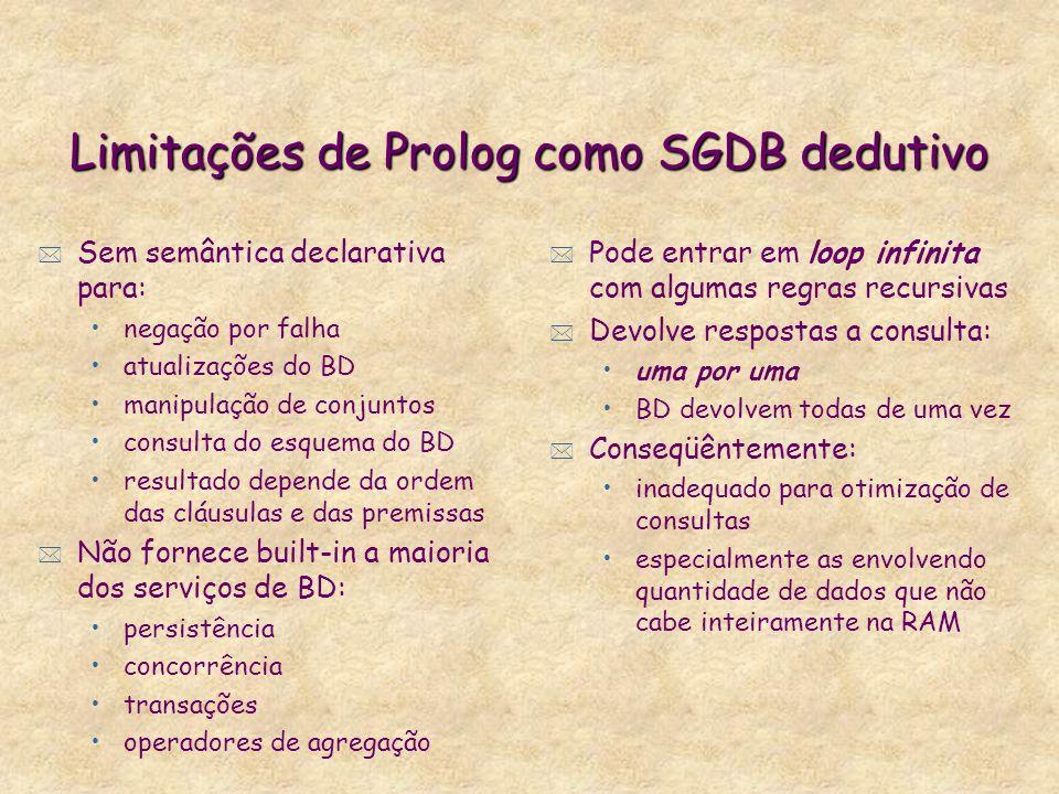 Limitações de Prolog como SGDB dedutivo * Sem semântica declarativa para: negação por falha atualizações do BD manipulação de conjuntos consulta do es