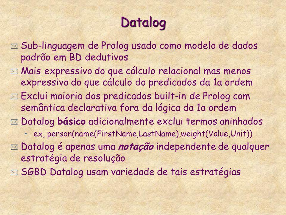 Datalog * Sub-linguagem de Prolog usado como modelo de dados padrão em BD dedutivos * Mais expressivo do que cálculo relacional mas menos expressivo d