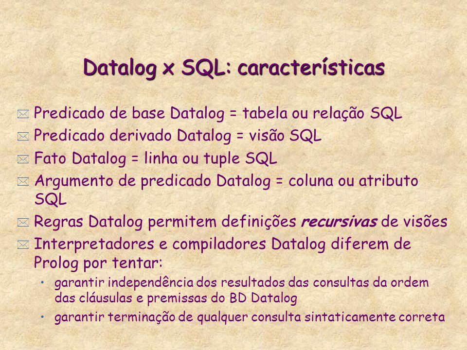 Datalog x SQL: características * Predicado de base Datalog = tabela ou relação SQL * Predicado derivado Datalog = visão SQL * Fato Datalog = linha ou