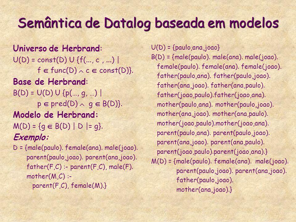 Semântica de Datalog baseada em modelos Universo de Herbrand: U(D) = const(D) U {f(..., c,...) | f func(D) c const(D)}. Base de Herbrand: B(D) = U(D)