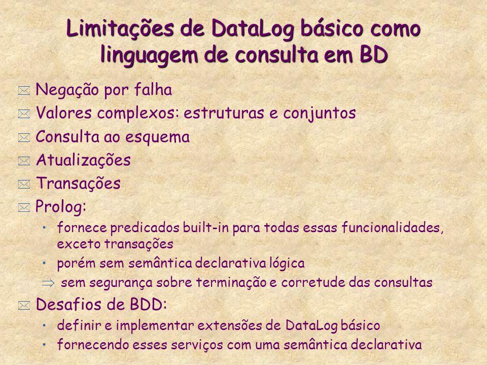Limitações de DataLog básico como linguagem de consulta em BD * Negação por falha * Valores complexos: estruturas e conjuntos * Consulta ao esquema *