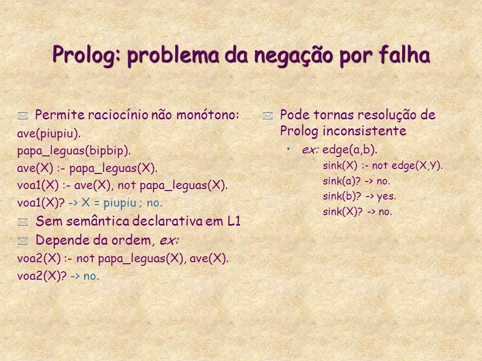 Prolog: problema da negação por falha * Permite raciocínio não monótono: ave(piupiu). papa_leguas(bipbip). ave(X) :- papa_leguas(X). voa1(X) :- ave(X)
