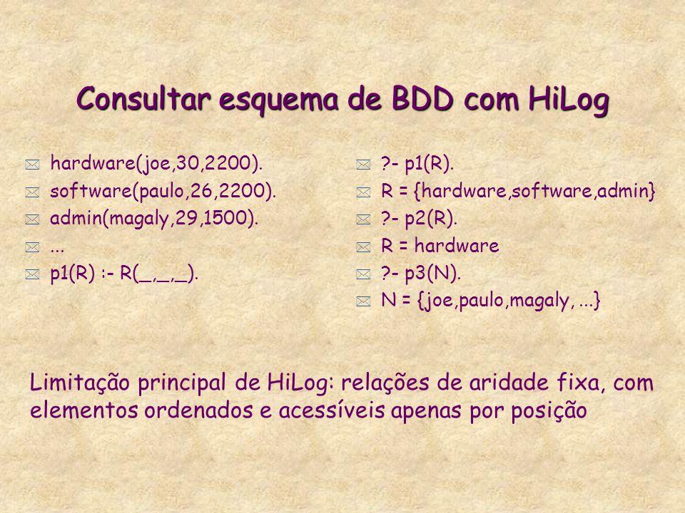 Limitação principal de HiLog: relações de aridade fixa, com elementos ordenados e acessíveis apenas por posição Consultar esquema de BDD com HiLog * h