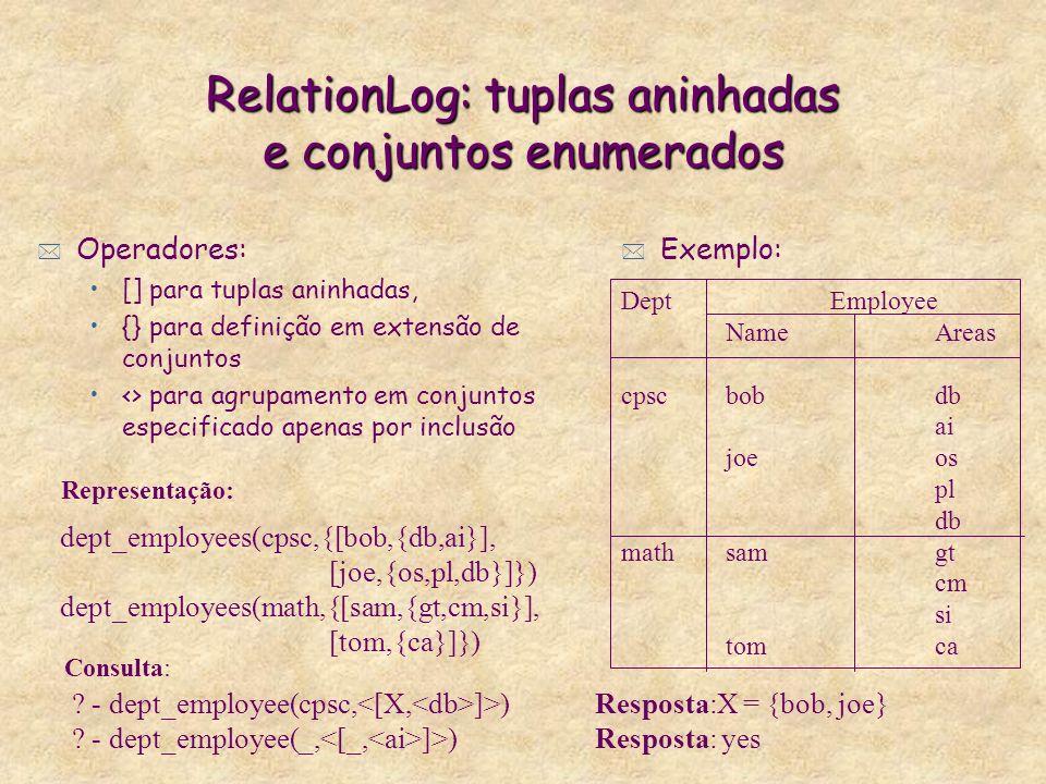 RelationLog: tuplas aninhadas e conjuntos enumerados * Operadores: [] para tuplas aninhadas, {} para definição em extensão de conjuntos <> para agrupa