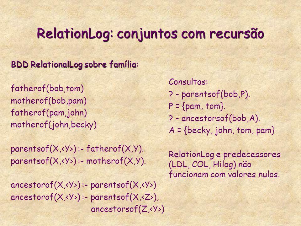 RelationLog: conjuntos com recursão BDD RelationalLog sobre família BDD RelationalLog sobre família: fatherof(bob,tom) motherof(bob,pam) fatherof(pam,