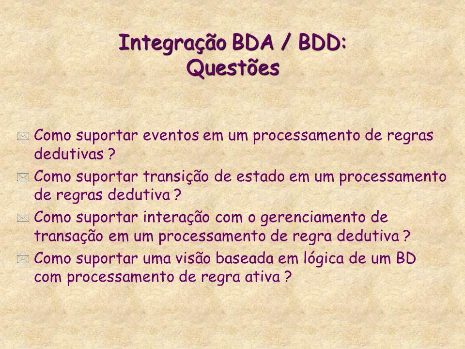 Integração BDA / BDD: Questões * Como suportar eventos em um processamento de regras dedutivas ? * Como suportar transição de estado em um processamen